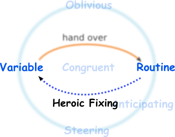 heroic fixing