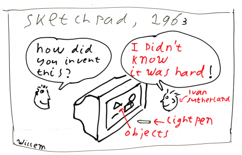 "small comic. Interviewer asks Ivan Sutherland ""How did you invent this"" he says ""I didn't know it was hard"". In between the two character is a display containing objects and a lightpen."